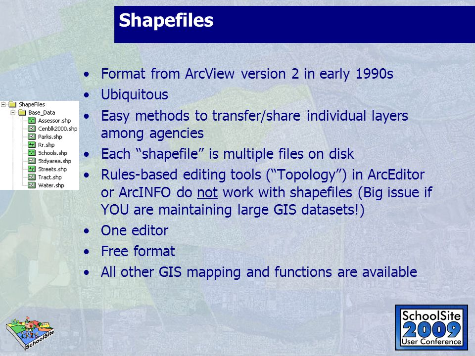 Shapefiles Format from ArcView version 2 in early 1990s Ubiquitous