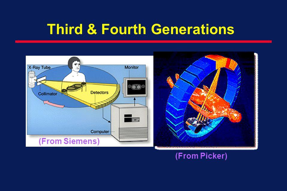 Third & Fourth Generations