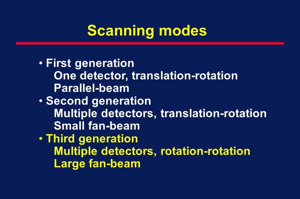 Scanning modes First generation One detector, translation-rotation