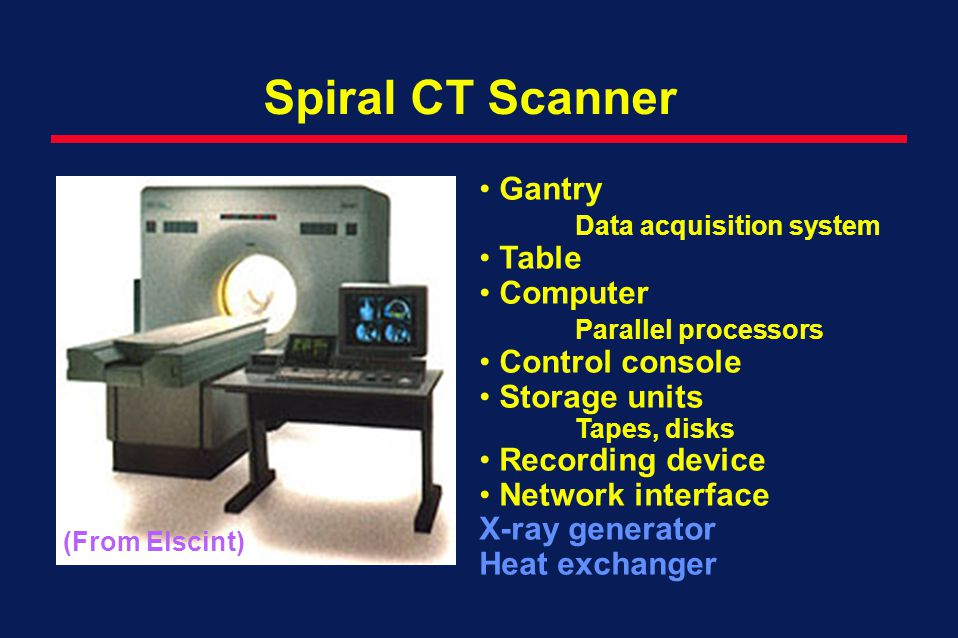 Ct Data Acquisition System : Computed tomography principles ppt video online download