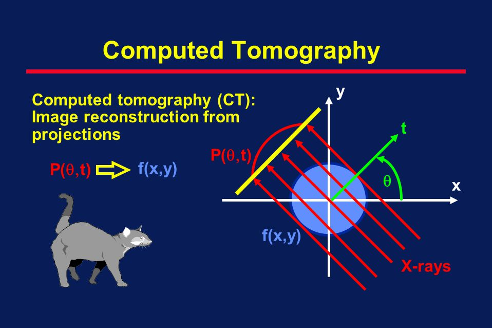 Computed Tomography Principles Ppt Video Online Download