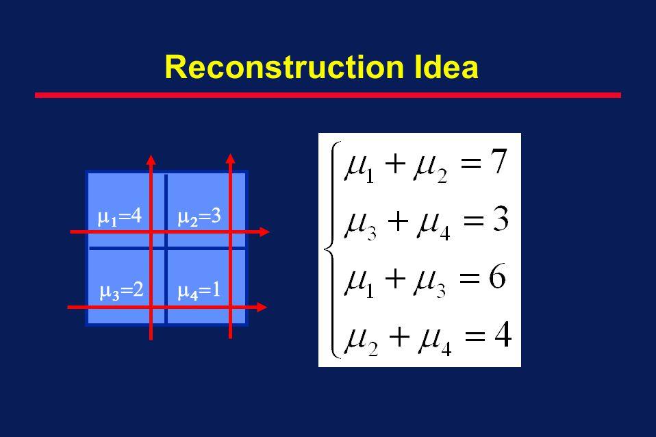 Reconstruction Idea =4 2=3 3=2 4=1