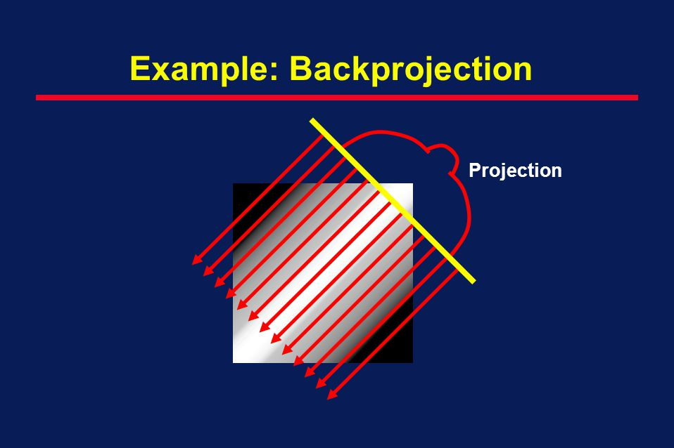 Example: Backprojection