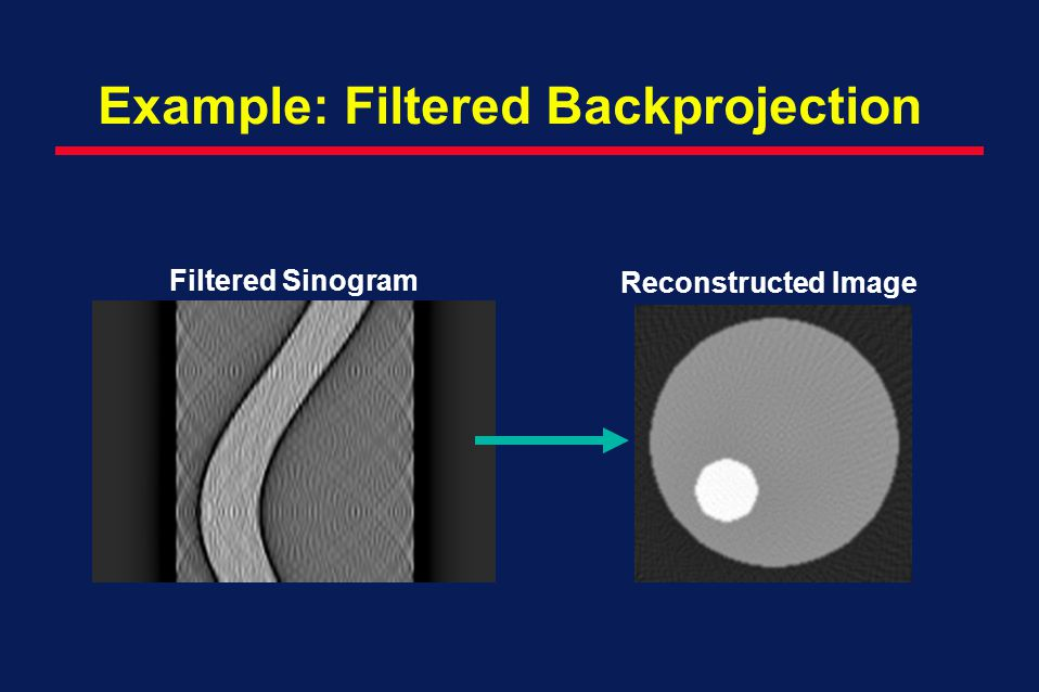 Example: Filtered Backprojection