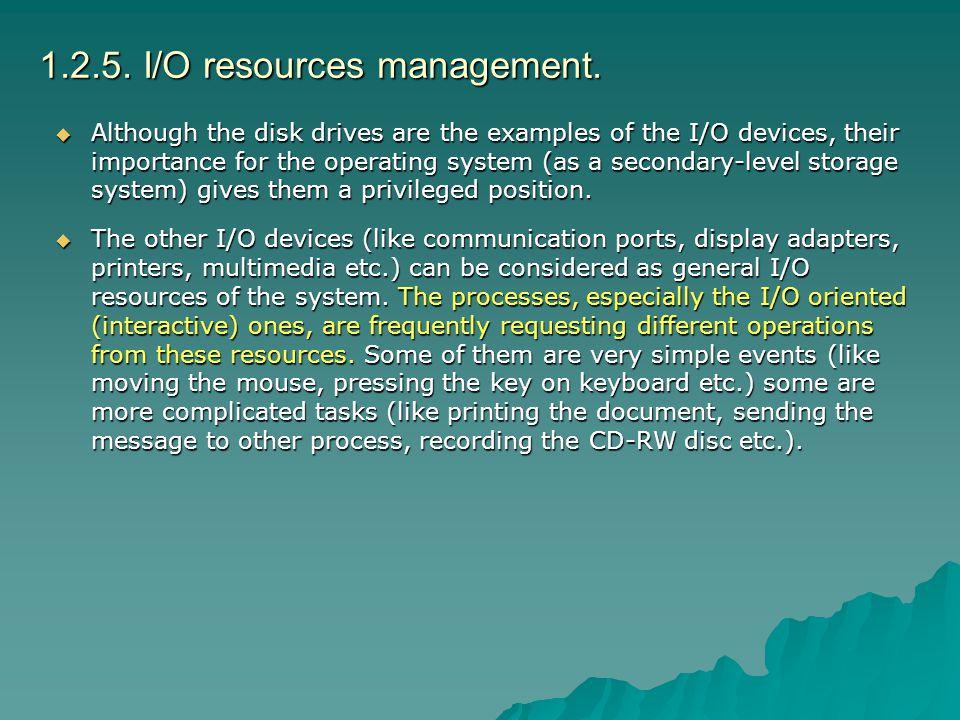 1.2.5. I/O resources management.