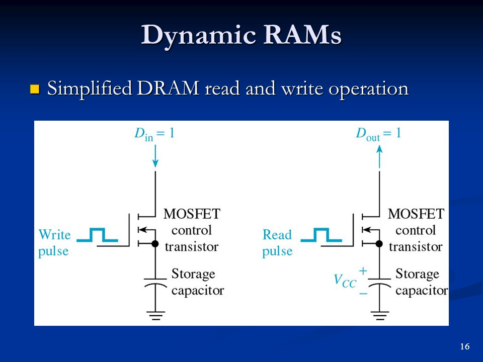 Dynamic RAMs Simplified DRAM read and write operation 16