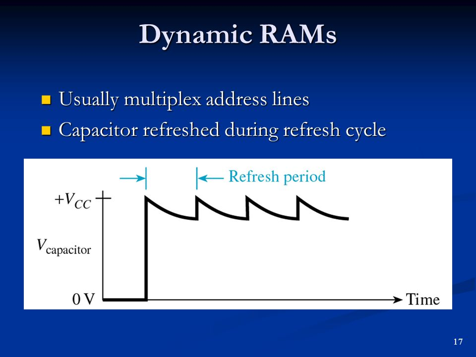 Dynamic RAMs Usually multiplex address lines