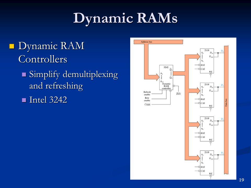 Dynamic RAMs Dynamic RAM Controllers