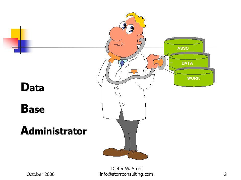 Dieter W. Storr info@storrconsulting.com