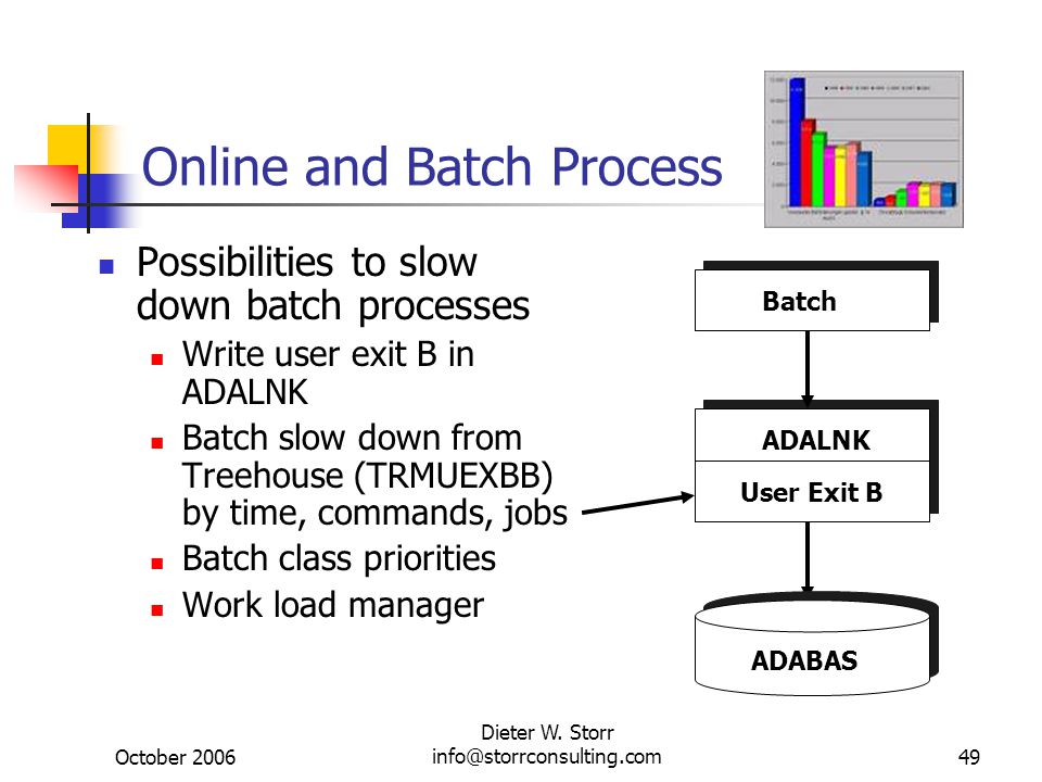 Online and Batch Process