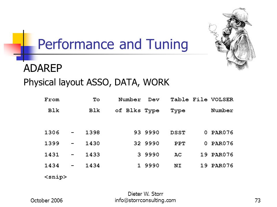 Performance and Tuning