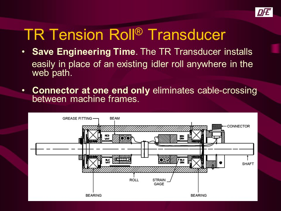 TR Tension Roll® Transducer
