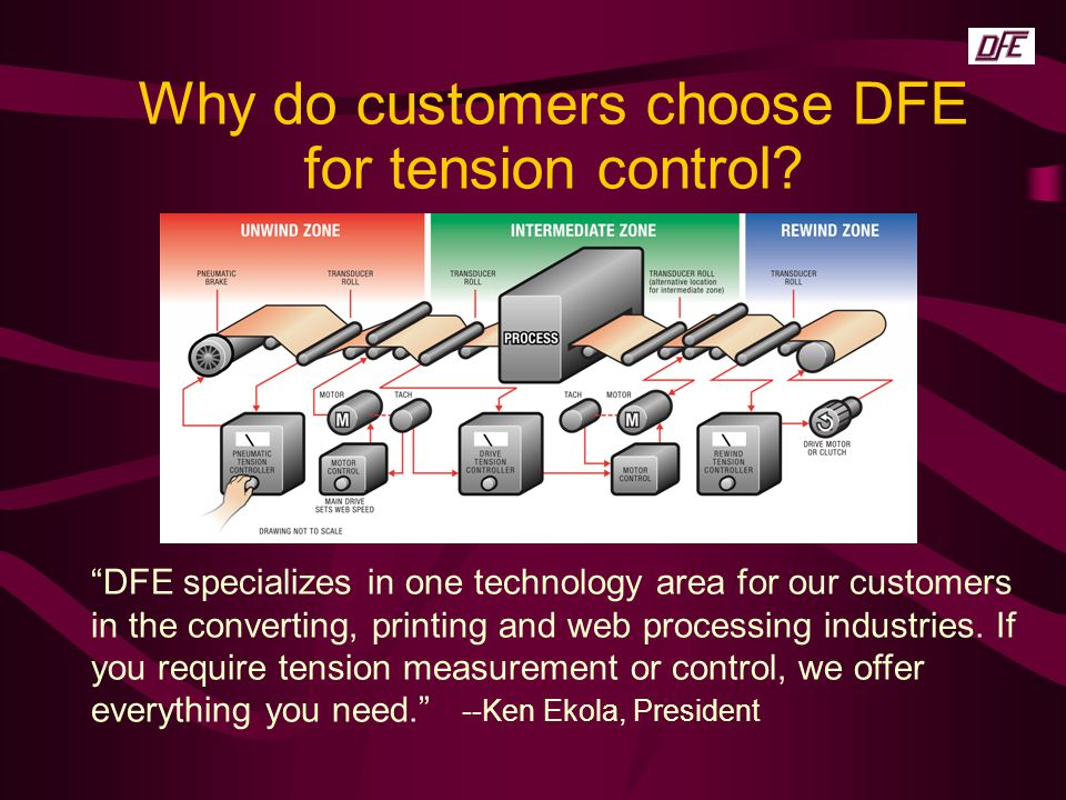 Why do customers choose DFE for tension control