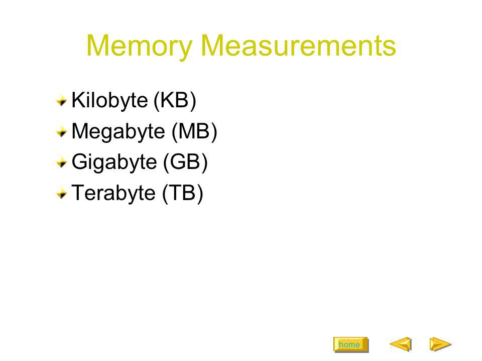Memory Measurements Kilobyte (KB) Megabyte (MB) Gigabyte (GB)