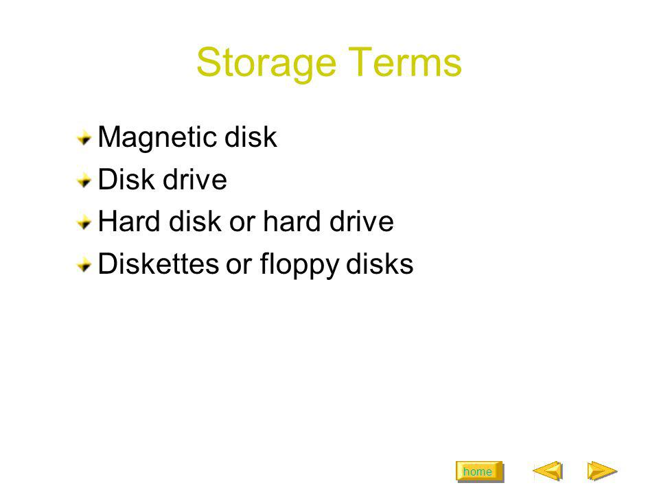 Storage Terms Magnetic disk Disk drive Hard disk or hard drive