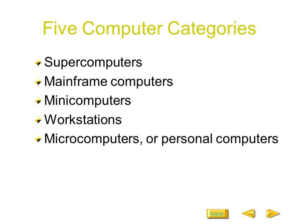 Five Computer Categories