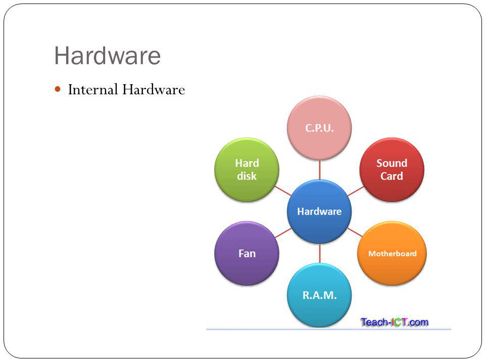 Hardware Internal Hardware
