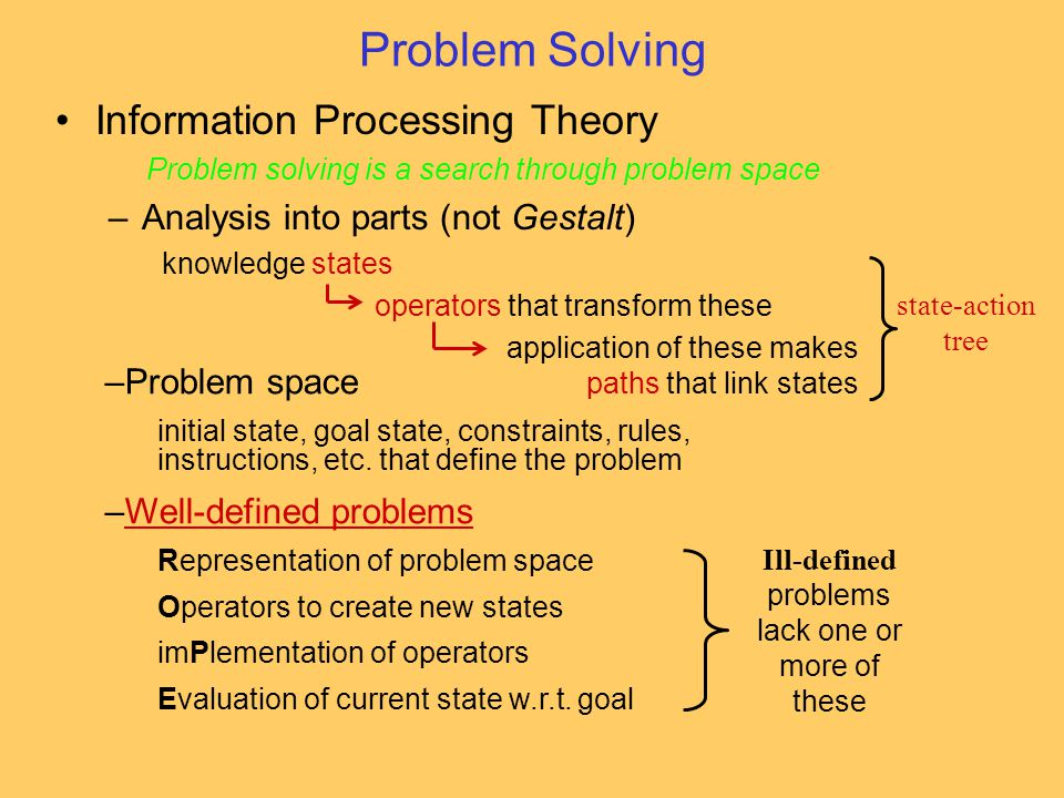 Problem Solving Information Processing Theory