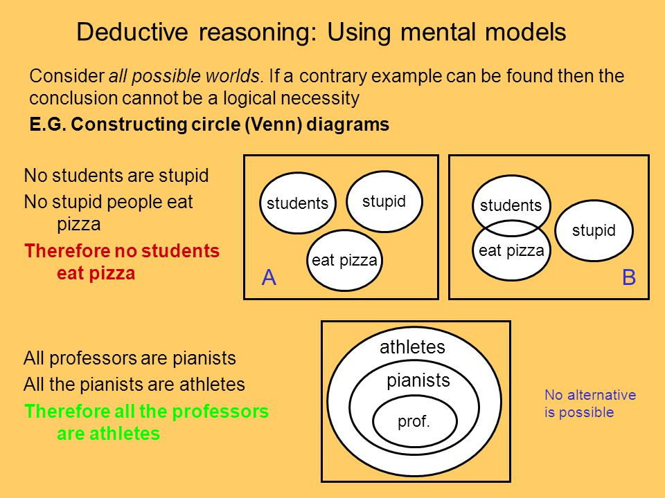 Deductive reasoning: Using mental models