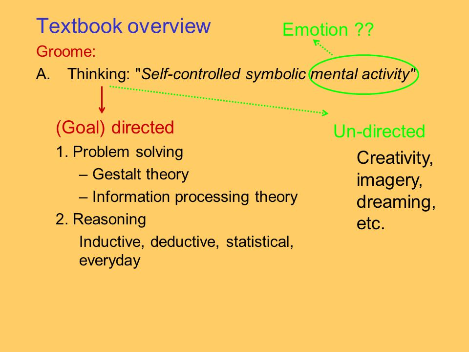 Textbook overview Emotion (Goal) directed Un-directed