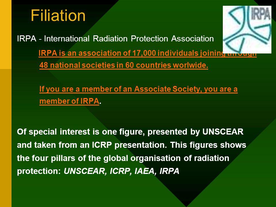Filiation IRPA - International Radiation Protection Association
