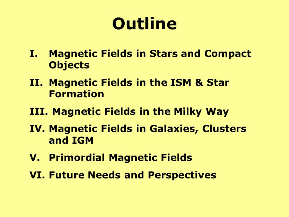Outline Magnetic Fields in Stars and Compact Objects