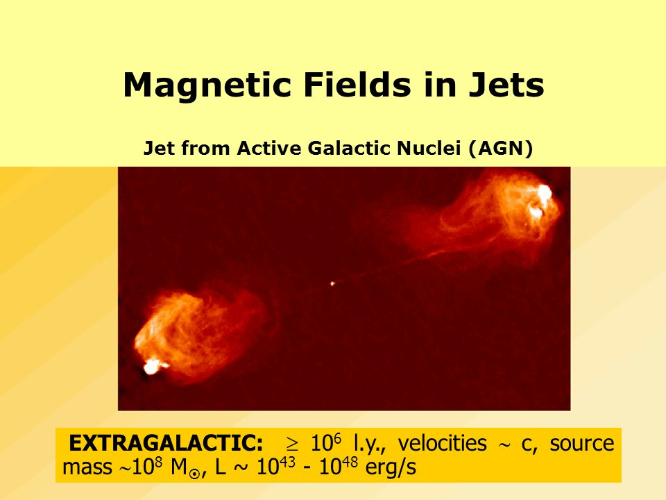 Magnetic Fields in Jets Jet from Active Galactic Nuclei (AGN)