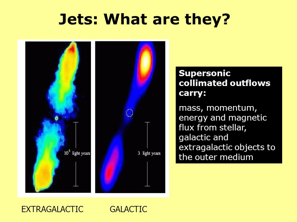 Jets: What are they Supersonic collimated outflows carry: