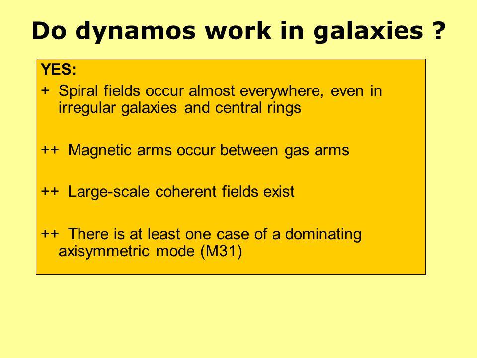 Do dynamos work in galaxies