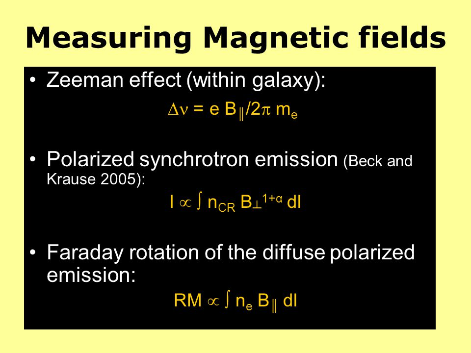 Measuring Magnetic fields