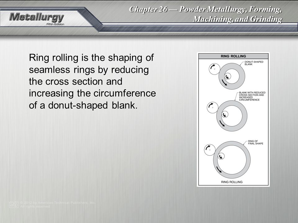 Ring rolling is the shaping of seamless rings by reducing the cross section and increasing the circumference of a donut-shaped blank.
