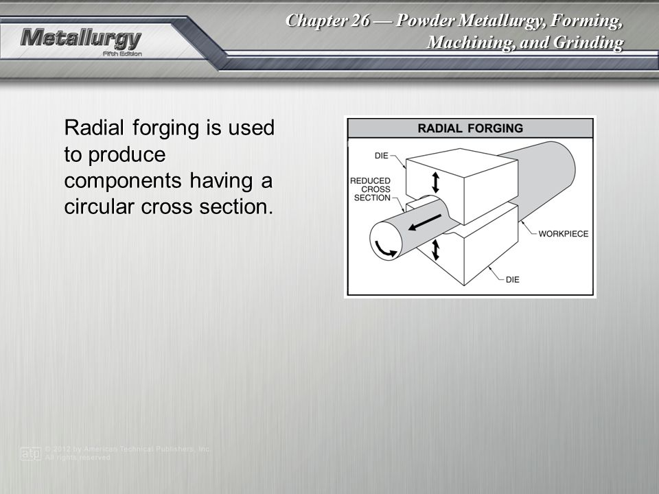Radial forging is used to produce components having a circular cross section.