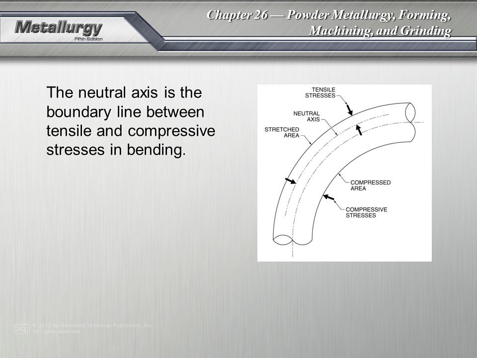 The neutral axis is the boundary line between tensile and compressive stresses in bending.