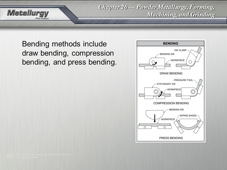 Bending methods include draw bending, compression bending, and press bending.