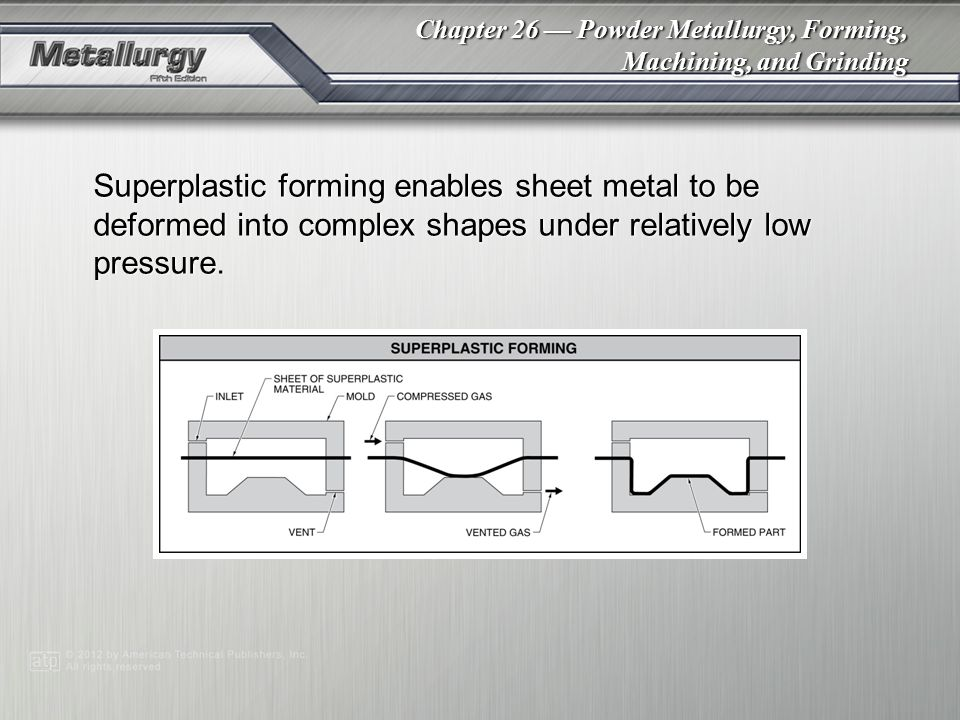 Superplastic forming enables sheet metal to be deformed into complex shapes under relatively low pressure.