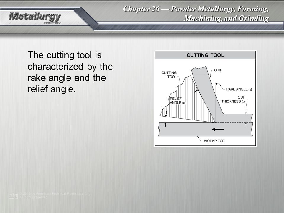 The cutting tool is characterized by the rake angle and the relief angle.