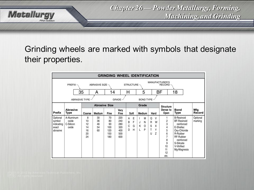 Grinding wheels are marked with symbols that designate their properties.