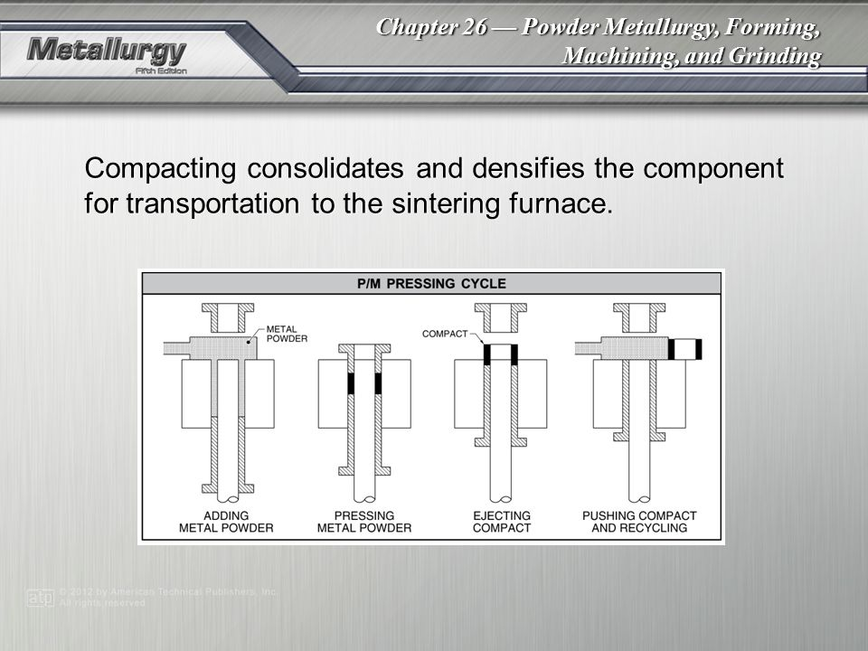 Compacting consolidates and densifies the component for transportation to the sintering furnace.
