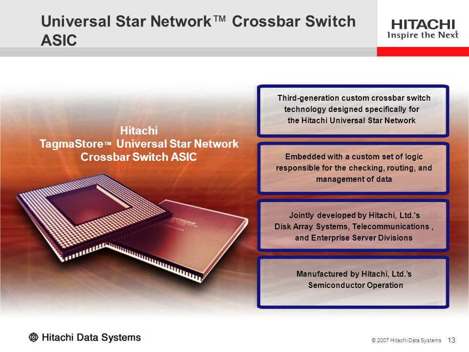 Universal Star Network™ Crossbar Switch ASIC