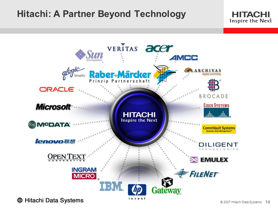 Hitachi: A Partner Beyond Technology