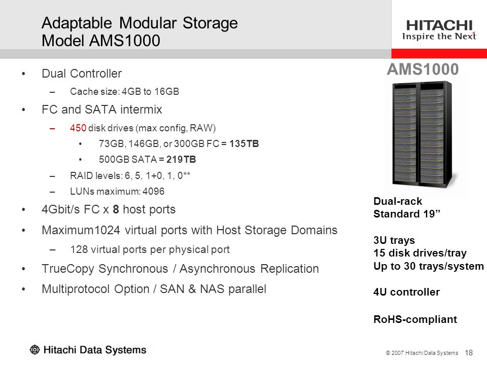 Adaptable Modular Storage Model AMS1000