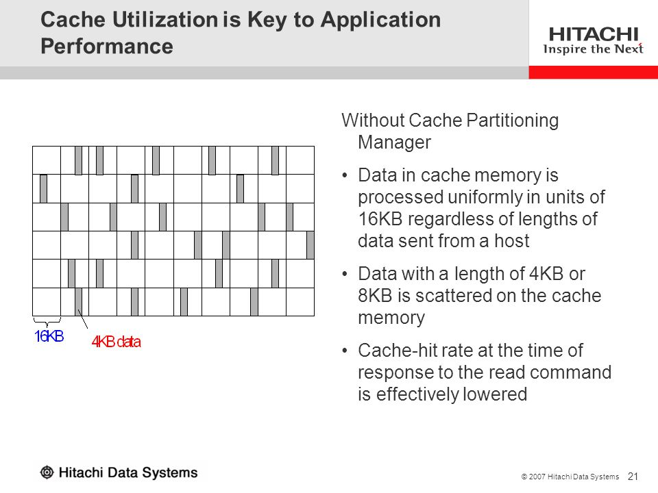 Cache Utilization is Key to Application Performance