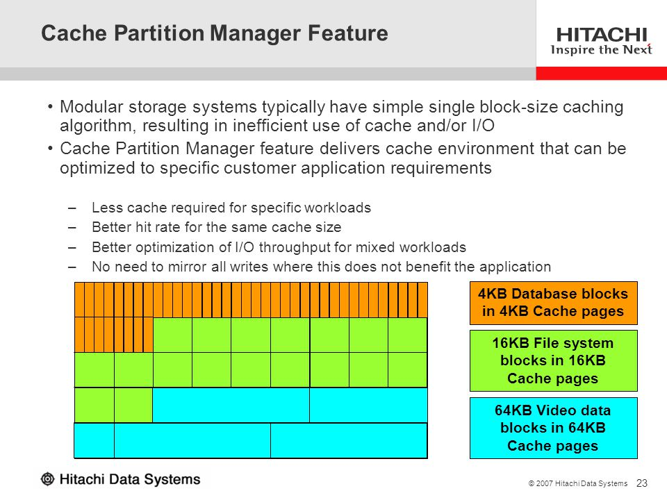 Cache Partition Manager Feature