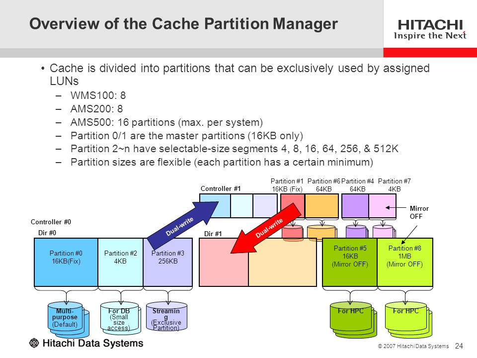 Overview of the Cache Partition Manager