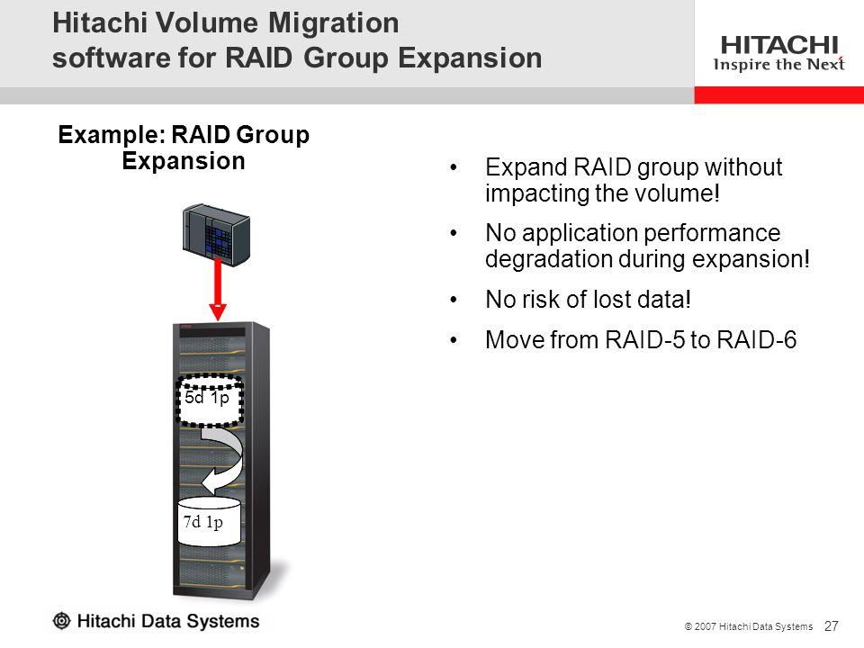 Hitachi Volume Migration software for RAID Group Expansion