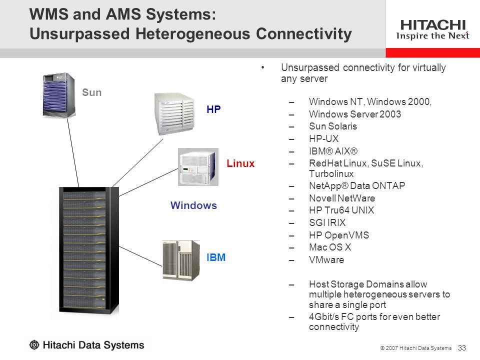 WMS and AMS Systems: Unsurpassed Heterogeneous Connectivity
