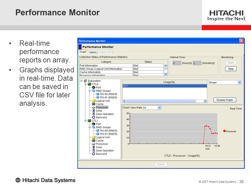 Performance Monitor Real-time performance reports on array.