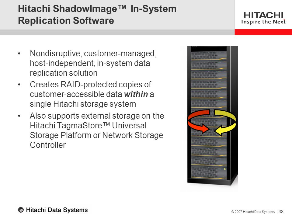 Hitachi ShadowImage™ In-System Replication Software