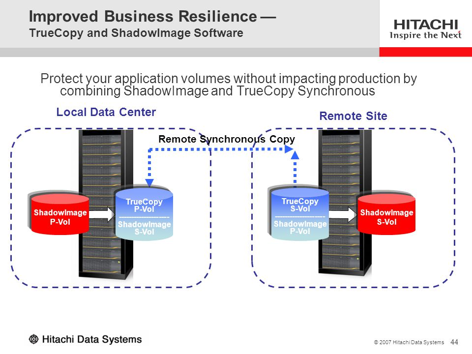 Improved Business Resilience — TrueCopy and ShadowImage Software