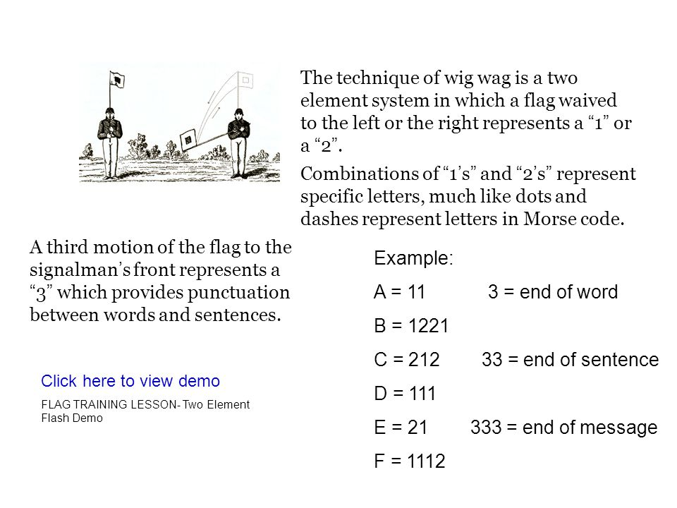 The technique of wig wag is a two element system in which a flag waived to the left or the right represents a 1 or a 2 .
